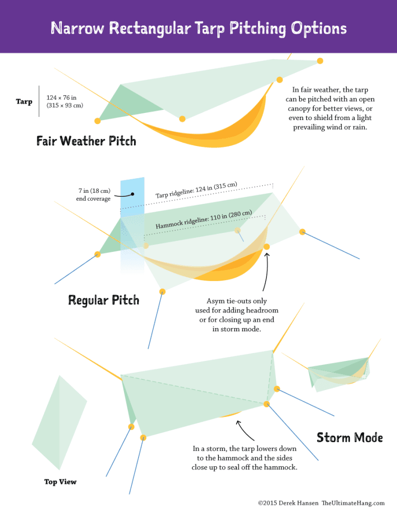Staying Dry How To Hammock In The Rain Serac Hammocks